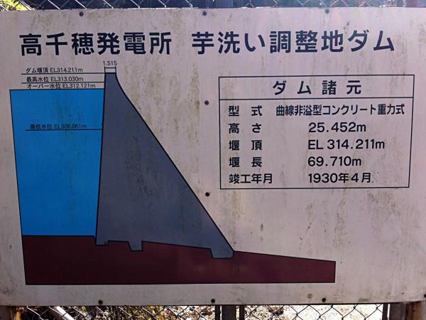 2012-03-25-芋洗谷ダム10